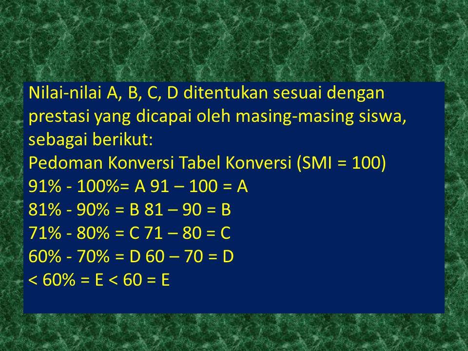 Nilai-nilai A, B, C, D ditentukan sesuai dengan prestasi yang dicapai oleh masing-masing siswa, sebagai berikut: Pedoman Konversi Tabel Konversi (SMI