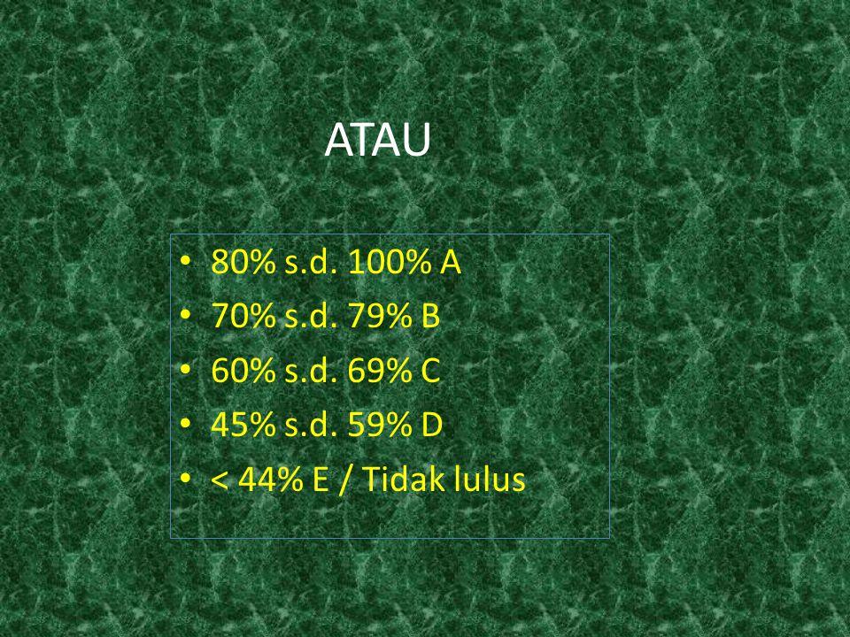 ATAU 80% s.d. 100% A 70% s.d. 79% B 60% s.d. 69% C 45% s.d. 59% D < 44% E / Tidak lulus