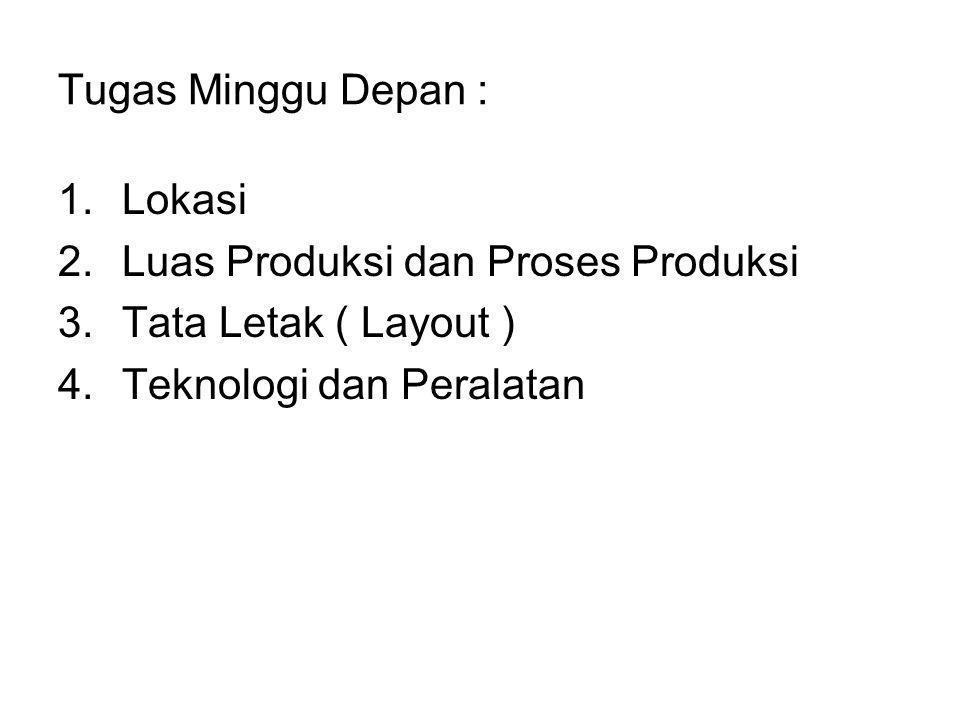 Tugas Minggu Depan : 1.Lokasi 2.Luas Produksi dan Proses Produksi 3.Tata Letak ( Layout ) 4.Teknologi dan Peralatan