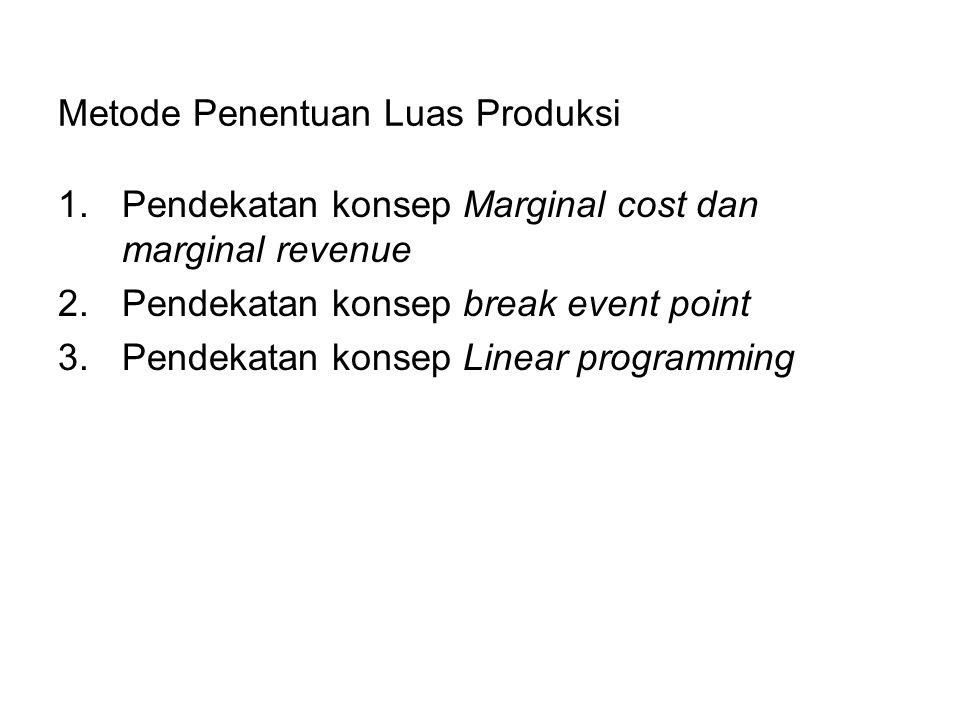 Metode Penentuan Luas Produksi 1.Pendekatan konsep Marginal cost dan marginal revenue 2.Pendekatan konsep break event point 3.Pendekatan konsep Linear programming