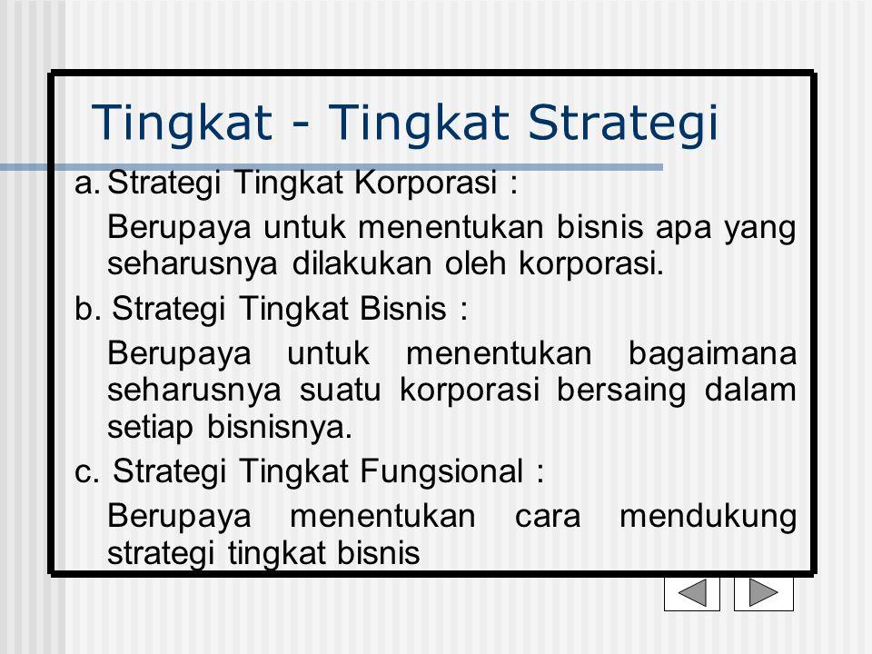 Tingkat - Tingkat Strategi a.Strategi Tingkat Korporasi : Berupaya untuk menentukan bisnis apa yang seharusnya dilakukan oleh korporasi. b. Strategi T