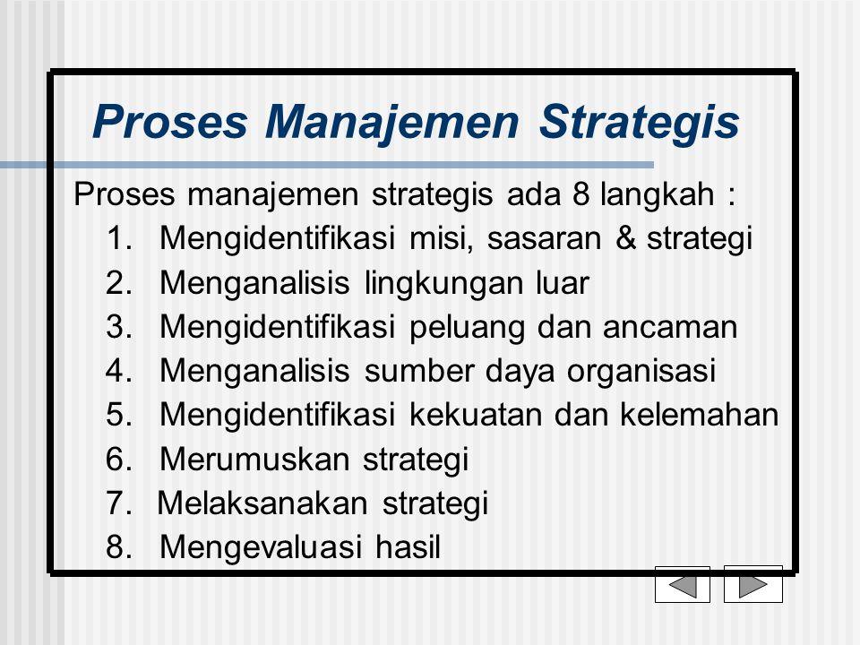 Proses Manajemen Strategis Proses manajemen strategis ada 8 langkah : 1. Mengidentifikasi misi, sasaran & strategi 2. Menganalisis lingkungan luar 3.M