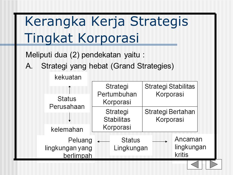 Kerangka Kerja Strategis Tingkat Korporasi Meliputi dua (2) pendekatan yaitu : A.Strategi yang hebat (Grand Strategies) Strategi Pertumbuhan Korporasi