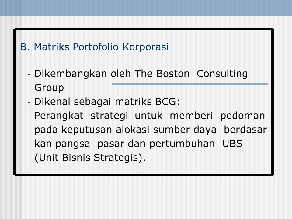 B. Matriks Portofolio Korporasi - Dikembangkan oleh The Boston Consulting Group - Dikenal sebagai matriks BCG: Perangkat strategi untuk memberi pedoma