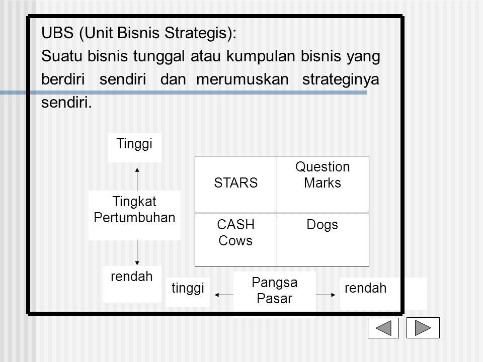 UBS (Unit Bisnis Strategis): Suatu bisnis tunggal atau kumpulan bisnis yang berdiri sendiri dan merumuskan strateginya sendiri. STARS Question Marks C