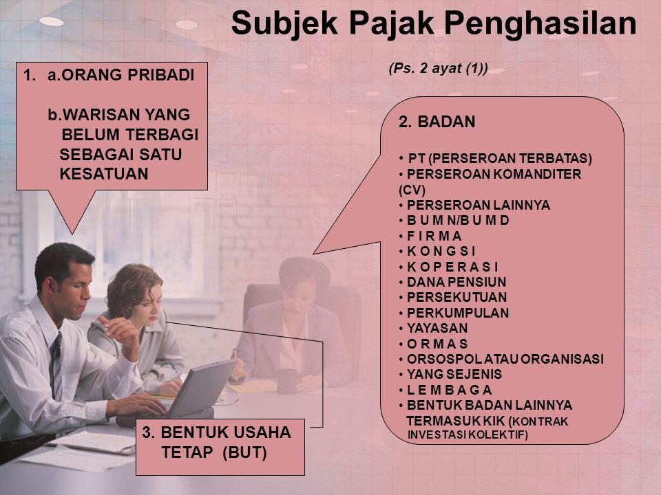 Subjek Pajak Penghasilan (Ps.