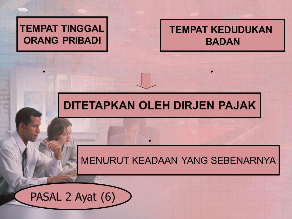 MULAI DAN BERAKHIRNYA KEWAJIBAN PAJAK SUBJEKTIF SUBJEK PAJAK DALAM NEGERI ORANG PRIBADI PASAL 2A Ayat (1), (2), (3), (4),(5),& (6) MULAI: SAAT DILAHIRKAN BERADA ATAU BERNIAT TINGGAL DI INDONESIA BERAKHIR: SAAT MENINGGAL DUNIA MENINGGALKAN INDONESIA UNTUK SELAMA- LAMANYA