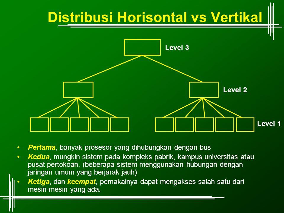 Distribusi Horisontal vs Vertikal Pertama, banyak prosesor yang dihubungkan dengan bus Kedua, mungkin sistem pada kompleks pabrik, kampus universitas