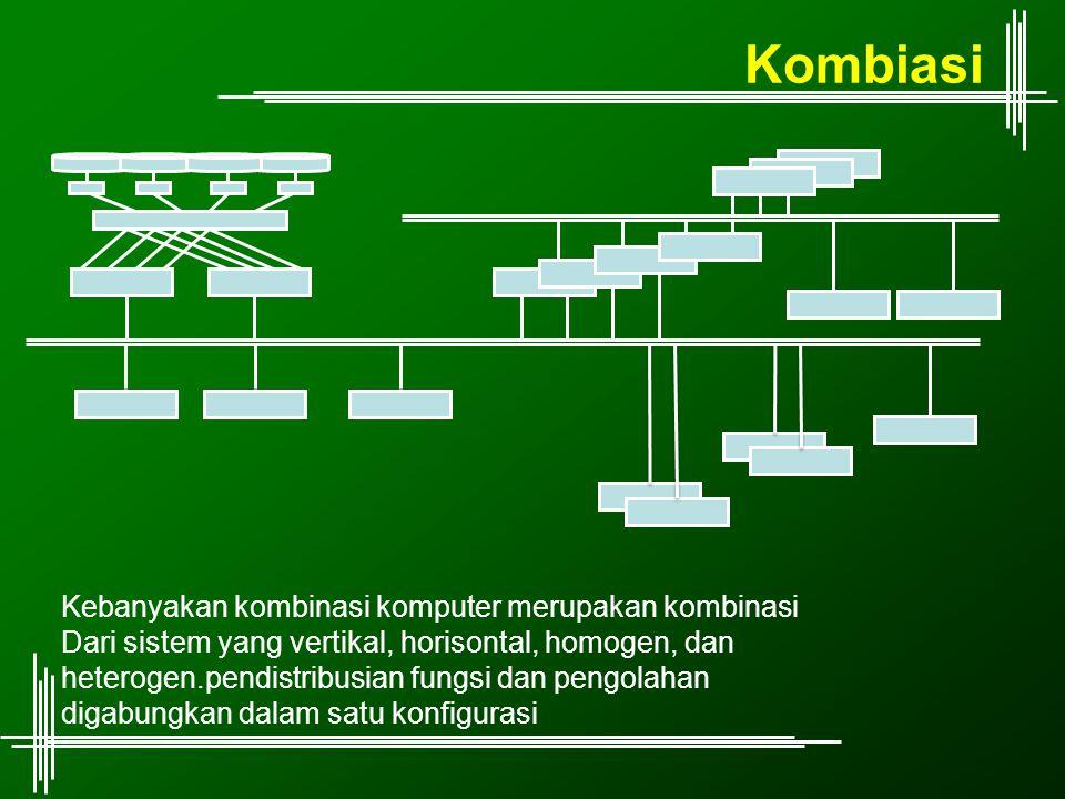 Kombiasi Kebanyakan kombinasi komputer merupakan kombinasi Dari sistem yang vertikal, horisontal, homogen, dan heterogen.pendistribusian fungsi dan pe