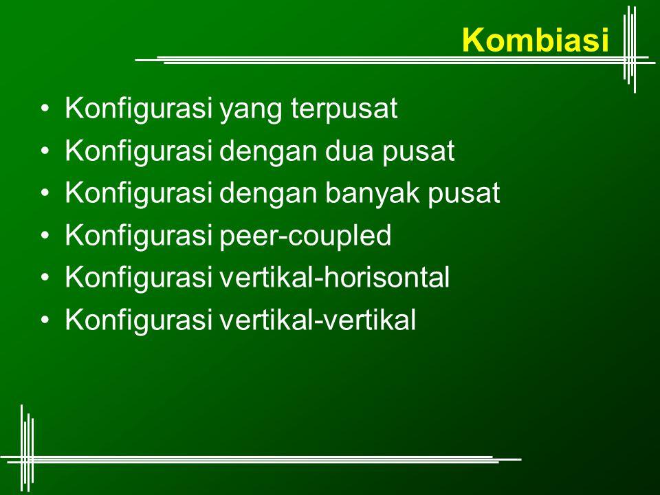 Kombiasi Konfigurasi yang terpusat Konfigurasi dengan dua pusat Konfigurasi dengan banyak pusat Konfigurasi peer-coupled Konfigurasi vertikal-horisont
