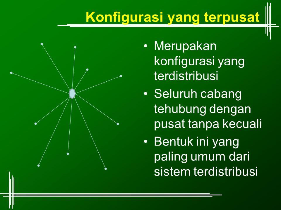 Konfigurasi yang terpusat Merupakan konfigurasi yang terdistribusi Seluruh cabang tehubung dengan pusat tanpa kecuali Bentuk ini yang paling umum dari