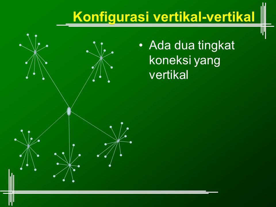 Konfigurasi vertikal-vertikal Ada dua tingkat koneksi yang vertikal