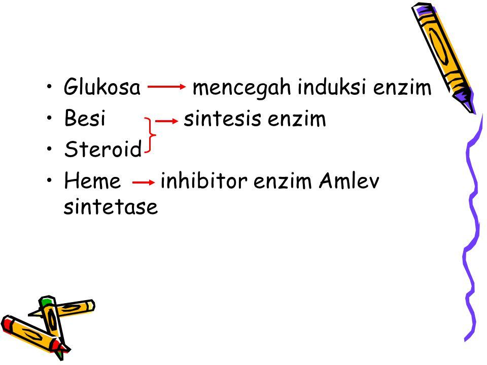 Glukosa mencegah induksi enzim Besi sintesis enzim Steroid Heme inhibitor enzim Amlev sintetase