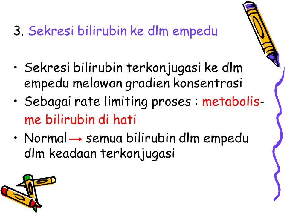 3. Sekresi bilirubin ke dlm empedu Sekresi bilirubin terkonjugasi ke dlm empedu melawan gradien konsentrasi Sebagai rate limiting proses : metabolis-