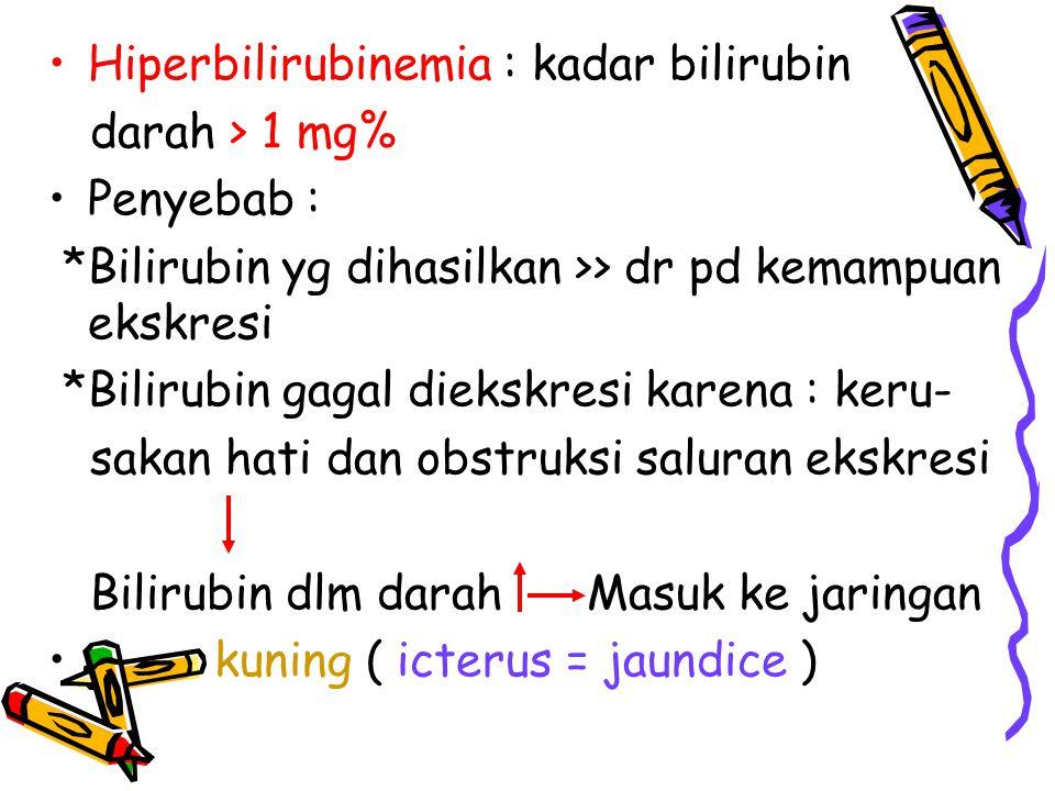 Hiperbilirubinemia : kadar bilirubin darah > 1 mg% Penyebab : *Bilirubin yg dihasilkan >> dr pd kemampuan ekskresi *Bilirubin gagal diekskresi karena