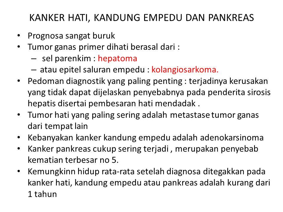 KANKER HATI, KANDUNG EMPEDU DAN PANKREAS Prognosa sangat buruk Tumor ganas primer dihati berasal dari : – sel parenkim : hepatoma – atau epitel salura