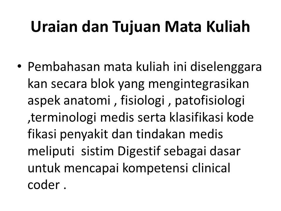 Uraian dan Tujuan Mata Kuliah Pembahasan mata kuliah ini diselenggara kan secara blok yang mengintegrasikan aspek anatomi, fisiologi, patofisiologi,te