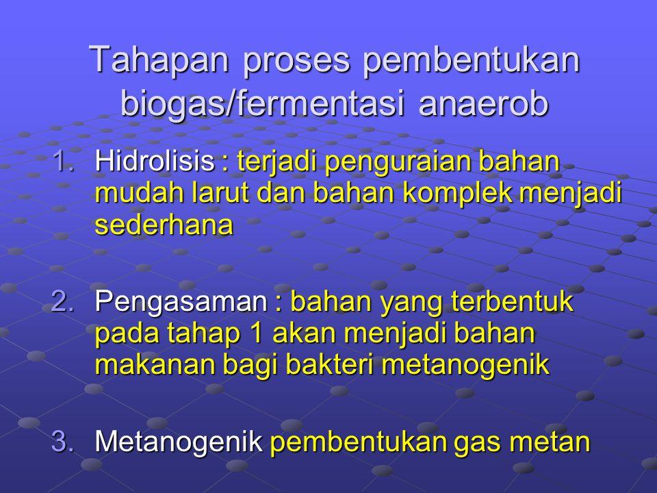 Tahapan proses pembentukan biogas/fermentasi anaerob 1.Hidrolisis : terjadi penguraian bahan mudah larut dan bahan komplek menjadi sederhana 2.Pengasaman : bahan yang terbentuk pada tahap 1 akan menjadi bahan makanan bagi bakteri metanogenik 3.Metanogenik pembentukan gas metan
