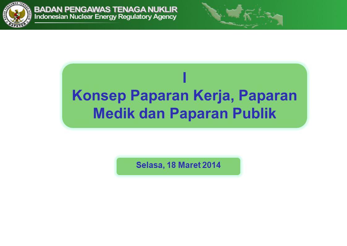 I Konsep Paparan Kerja, Paparan Medik dan Paparan Publik Selasa, 18 Maret 2014