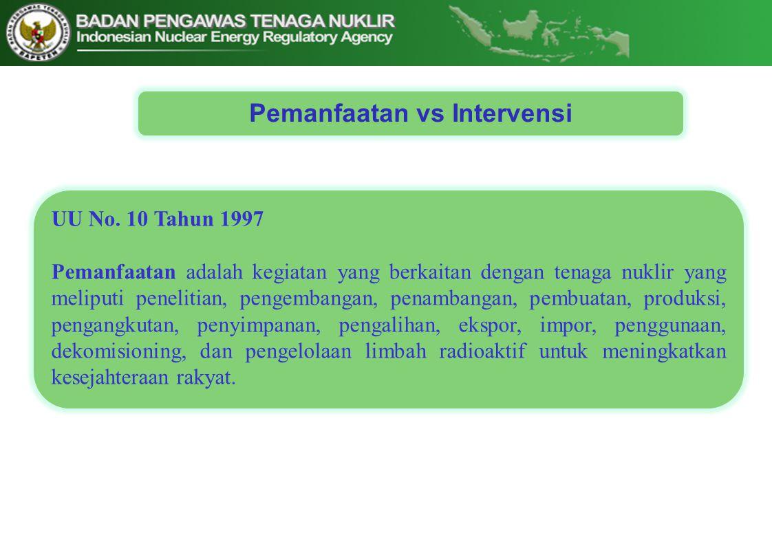 Pemanfaatan vs Intervensi UU No.