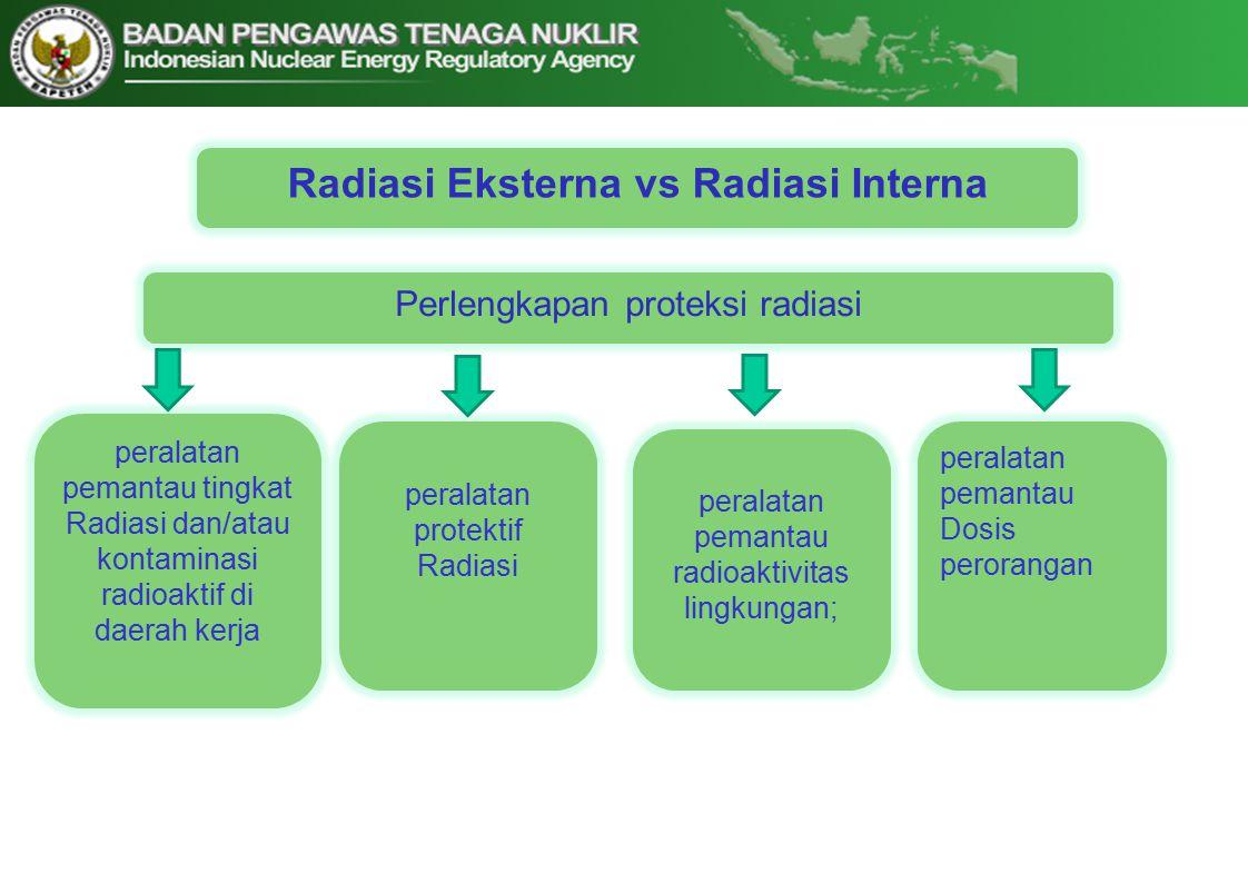 Radiasi Eksterna vs Radiasi Interna Perlengkapan proteksi radiasi peralatan pemantau tingkat Radiasi dan/atau kontaminasi radioaktif di daerah kerja peralatan protektif Radiasi peralatan pemantau Dosis perorangan peralatan pemantau radioaktivitas lingkungan;