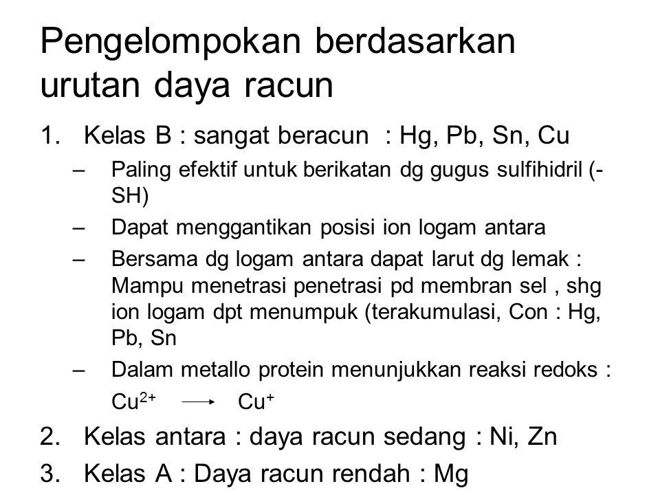 Pengelompokan berdasarkan urutan daya racun 1.Kelas B : sangat beracun : Hg, Pb, Sn, Cu –Paling efektif untuk berikatan dg gugus sulfihidril (- SH) –Dapat menggantikan posisi ion logam antara –Bersama dg logam antara dapat larut dg lemak : Mampu menetrasi penetrasi pd membran sel, shg ion logam dpt menumpuk (terakumulasi, Con : Hg, Pb, Sn –Dalam metallo protein menunjukkan reaksi redoks : Cu 2+ Cu + 2.Kelas antara : daya racun sedang : Ni, Zn 3.Kelas A : Daya racun rendah : Mg