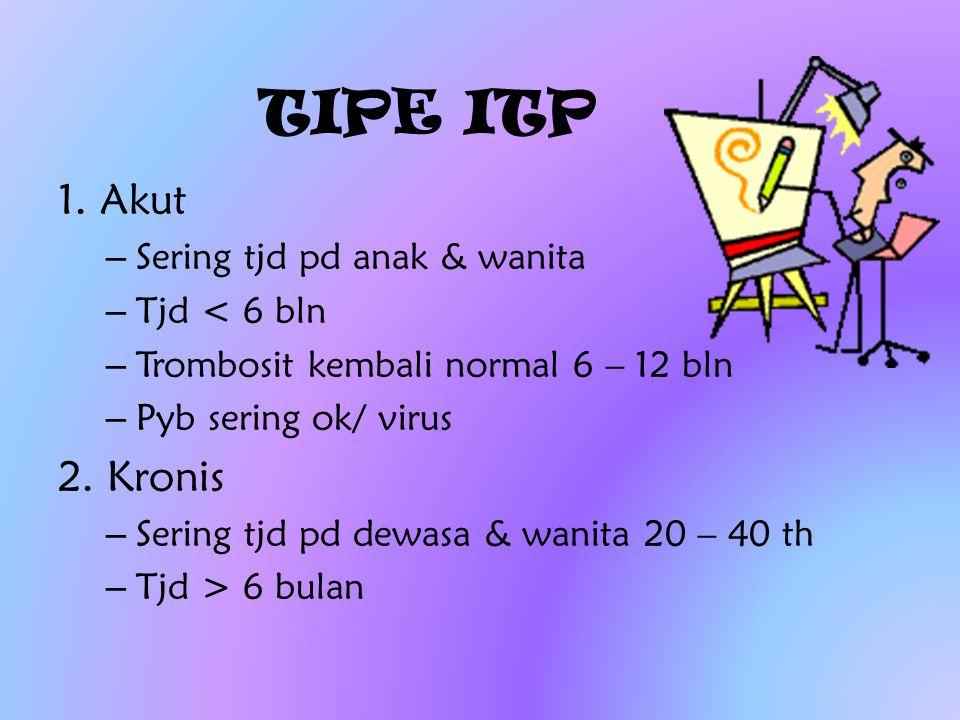 TIPE ITP 1. Akut – Sering tjd pd anak & wanita – Tjd < 6 bln – Trombosit kembali normal 6 – 12 bln – Pyb sering ok/ virus 2. Kronis – Sering tjd pd de