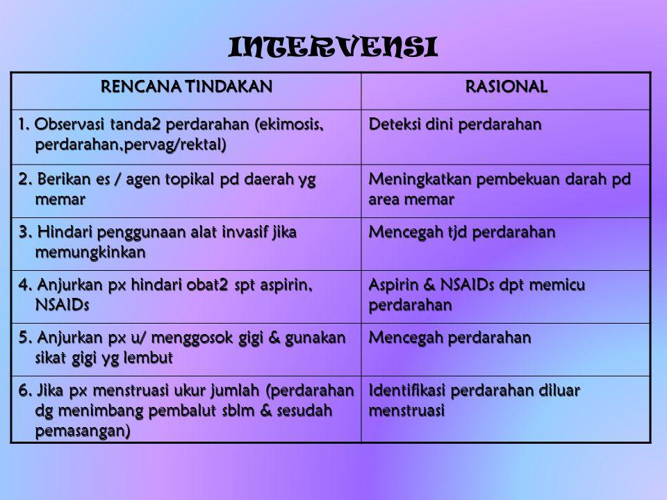 INTERVENSI RENCANA TINDAKAN RASIONAL 1. Observasi tanda2 perdarahan (ekimosis, perdarahan,pervag/rektal) Deteksi dini perdarahan 2. Berikan es / agen