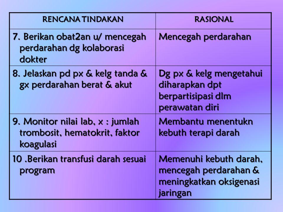 RENCANA TINDAKAN RASIONAL 7. Berikan obat2an u/ mencegah perdarahan dg kolaborasi dokter Mencegah perdarahan 8. Jelaskan pd px & kelg tanda & gx perda