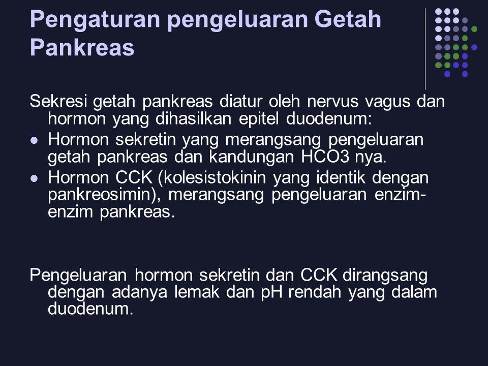 Pengaturan pengeluaran Getah Pankreas Sekresi getah pankreas diatur oleh nervus vagus dan hormon yang dihasilkan epitel duodenum: Hormon sekretin yang merangsang pengeluaran getah pankreas dan kandungan HCO3 nya.