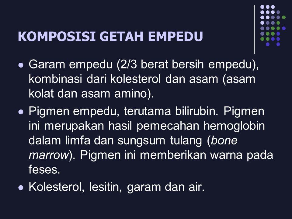 KOMPOSISI GETAH EMPEDU Garam empedu (2/3 berat bersih empedu), kombinasi dari kolesterol dan asam (asam kolat dan asam amino).