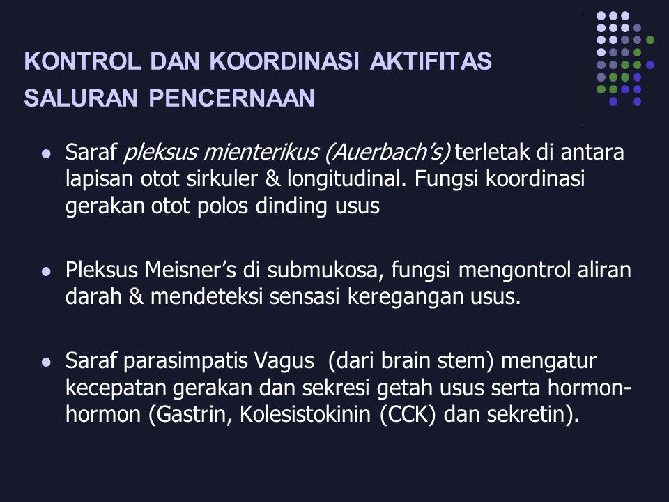 KONTROL DAN KOORDINASI AKTIFITAS SALURAN PENCERNAAN Saraf pleksus mienterikus (Auerbach's) terletak di antara lapisan otot sirkuler & longitudinal. Fu