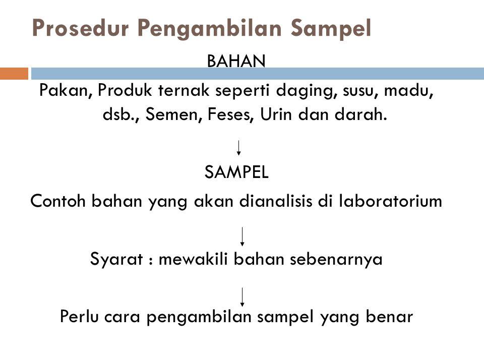 Prosedur Pengambilan Sampel BAHAN Pakan, Produk ternak seperti daging, susu, madu, dsb., Semen, Feses, Urin dan darah. SAMPEL Contoh bahan yang akan d