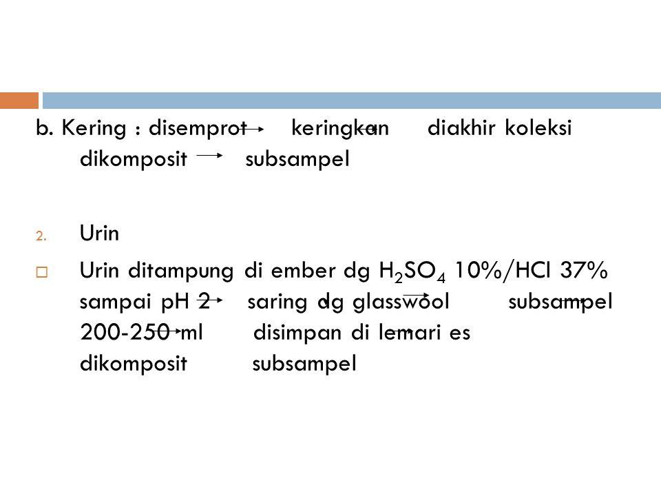 b. Kering : disemprot keringkan diakhir koleksi dikomposit subsampel 2. Urin  Urin ditampung di ember dg H 2 SO 4 10%/HCl 37% sampai pH 2 saring dg g