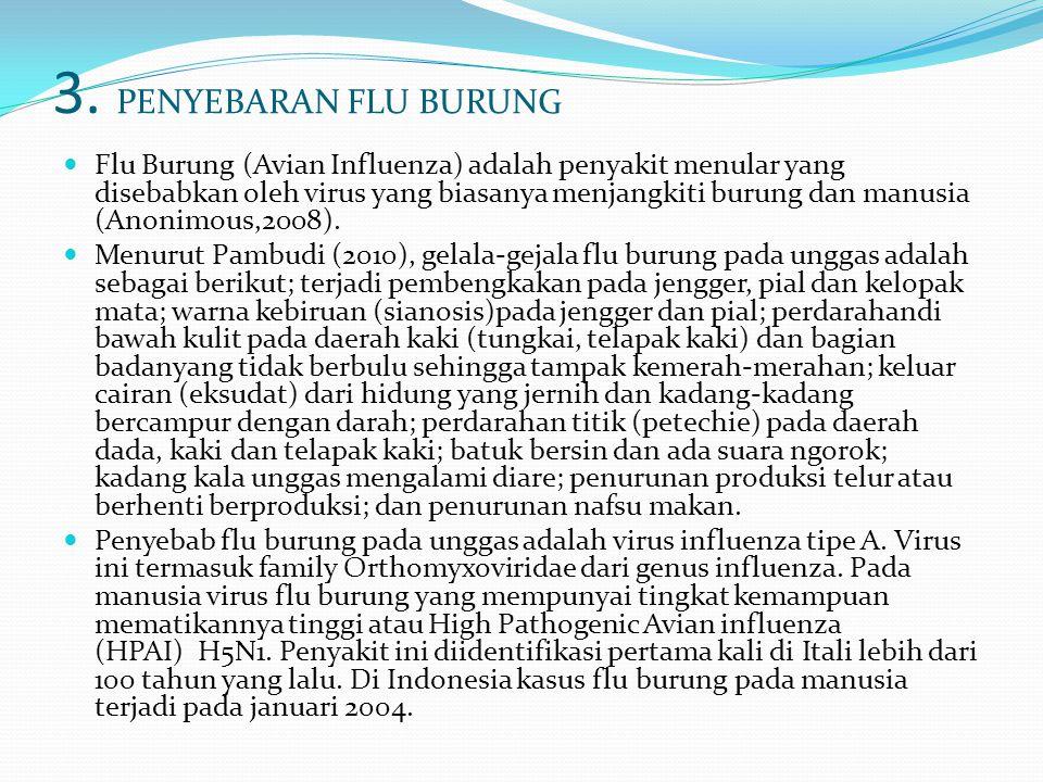 3. PENYEBARAN FLU BURUNG Flu Burung (Avian Influenza) adalah penyakit menular yang disebabkan oleh virus yang biasanya menjangkiti burung dan manusia
