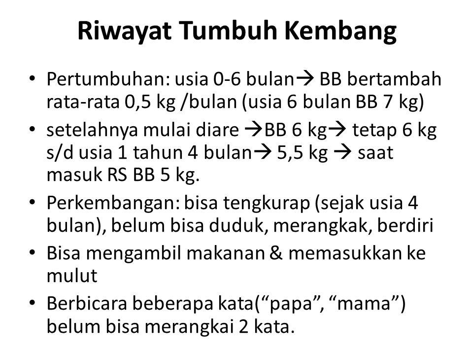 Riwayat Tumbuh Kembang Pertumbuhan: usia 0-6 bulan  BB bertambah rata-rata 0,5 kg /bulan (usia 6 bulan BB 7 kg) setelahnya mulai diare  BB 6 kg  te