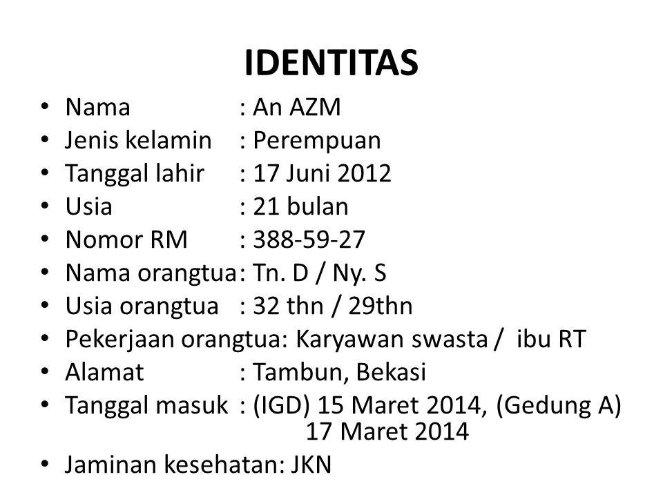 IDENTITAS Nama: An AZM Jenis kelamin: Perempuan Tanggal lahir: 17 Juni 2012 Usia: 21 bulan Nomor RM: 388-59-27 Nama orangtua: Tn. D / Ny. S Usia orang