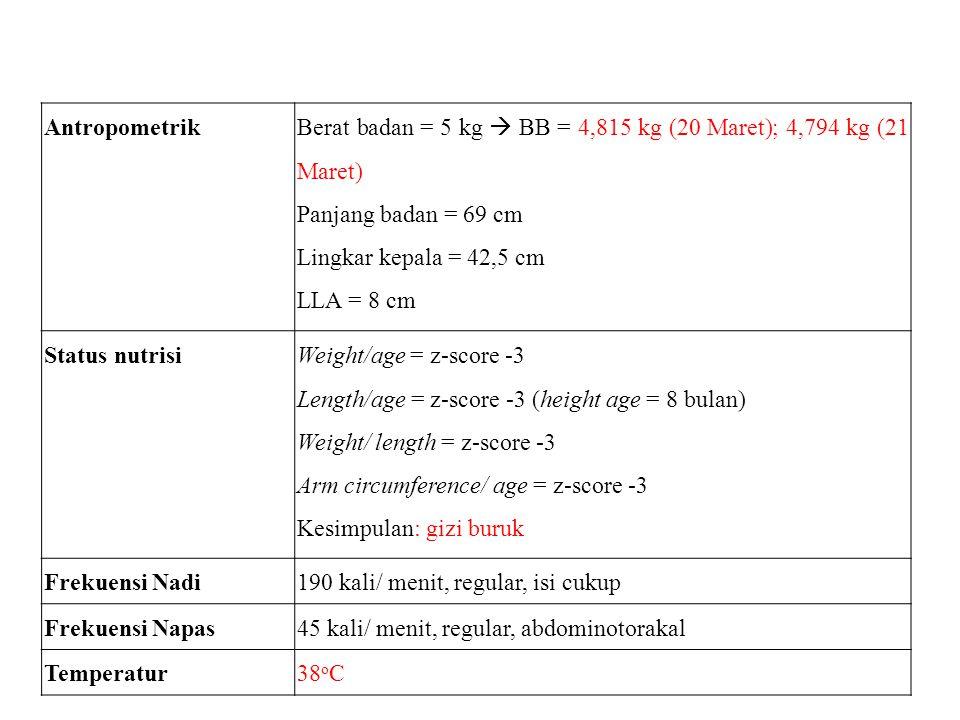 Antropometrik Berat badan = 5 kg  BB = 4,815 kg (20 Maret); 4,794 kg (21 Maret) Panjang badan = 69 cm Lingkar kepala = 42,5 cm LLA = 8 cm Status nutr