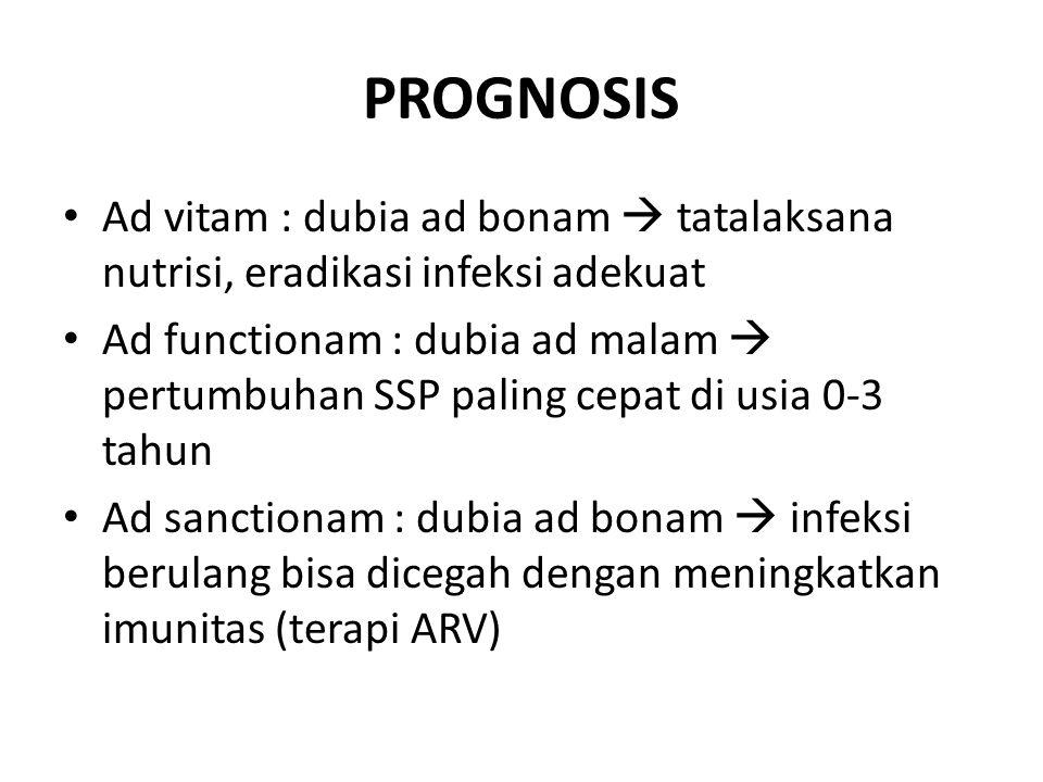 PROGNOSIS Ad vitam : dubia ad bonam  tatalaksana nutrisi, eradikasi infeksi adekuat Ad functionam : dubia ad malam  pertumbuhan SSP paling cepat di