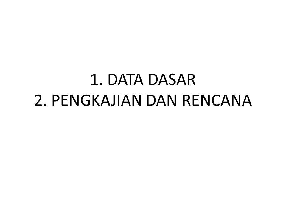 1. DATA DASAR 2. PENGKAJIAN DAN RENCANA