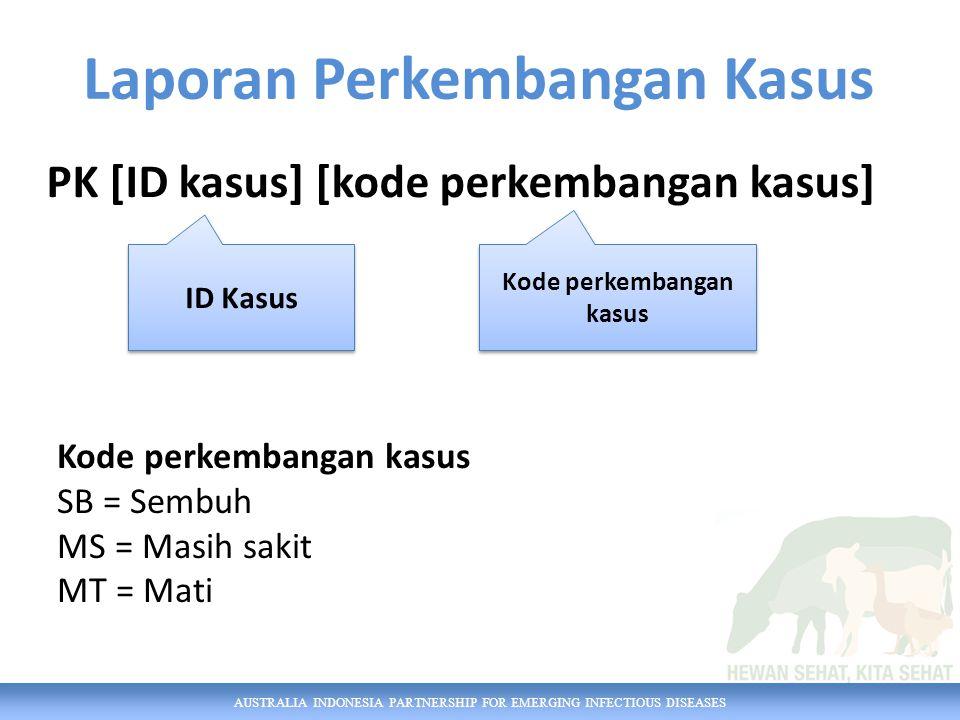 AUSTRALIA INDONESIA PARTNERSHIP FOR EMERGING INFECTIOUS DISEASES PK [ID kasus] [kode perkembangan kasus] ID Kasus Kode perkembangan kasus SB = Sembuh MS = Masih sakit MT = Mati Laporan Perkembangan Kasus