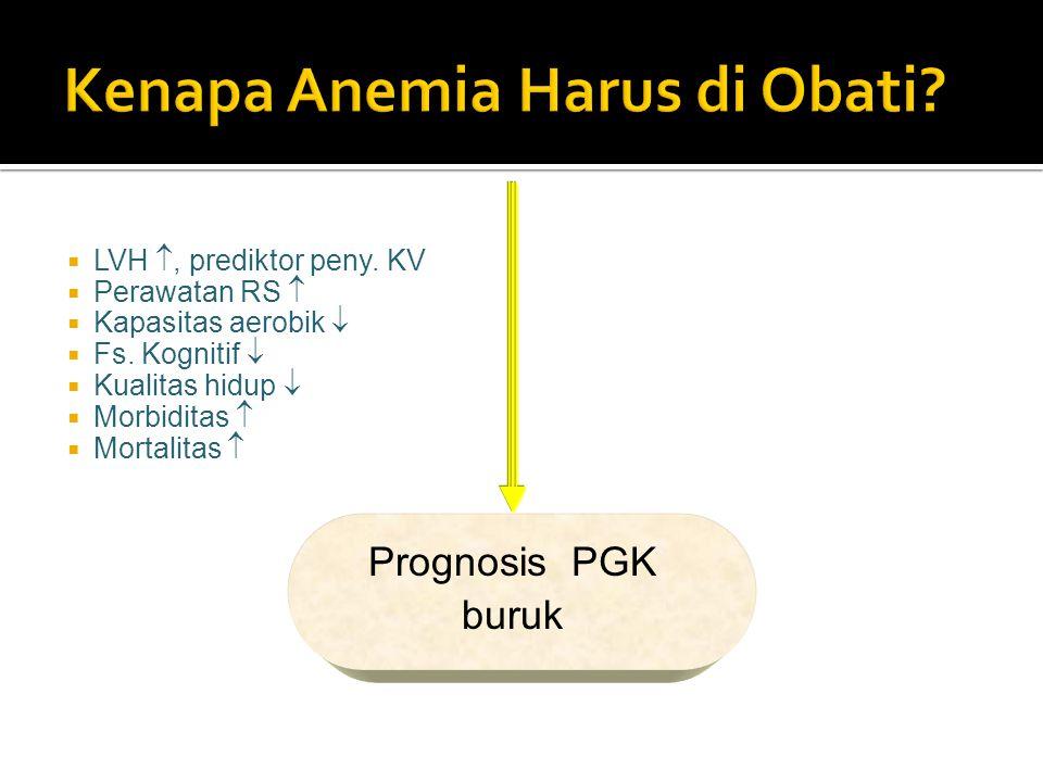  LVH , prediktor peny. KV  Perawatan RS   Kapasitas aerobik   Fs. Kognitif   Kualitas hidup   Morbiditas   Mortalitas  Prognosis PGK bur