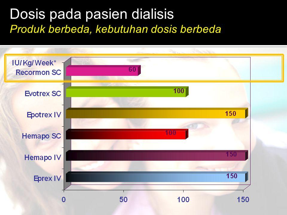 Dosis pada pasien dialisis Produk berbeda, kebutuhan dosis berbeda