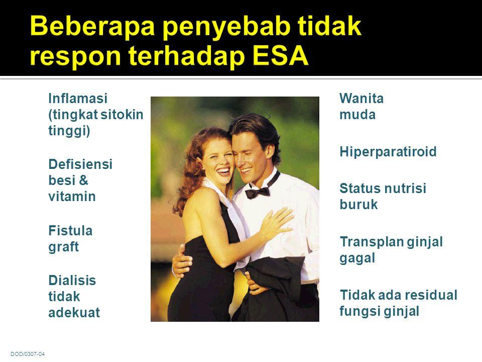Inflamasi (tingkat sitokin tinggi) Defisiensi besi & vitamin Fistula graft Dialisis tidak adekuat Wanita muda Hiperparatiroid Status nutrisi buruk Tid
