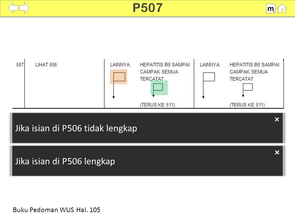 100% SDKI 2012 P507 m Buku Pedoman WUS Hal. 105 Jika isian di P506 tidak lengkap Jika isian di P506 lengkap