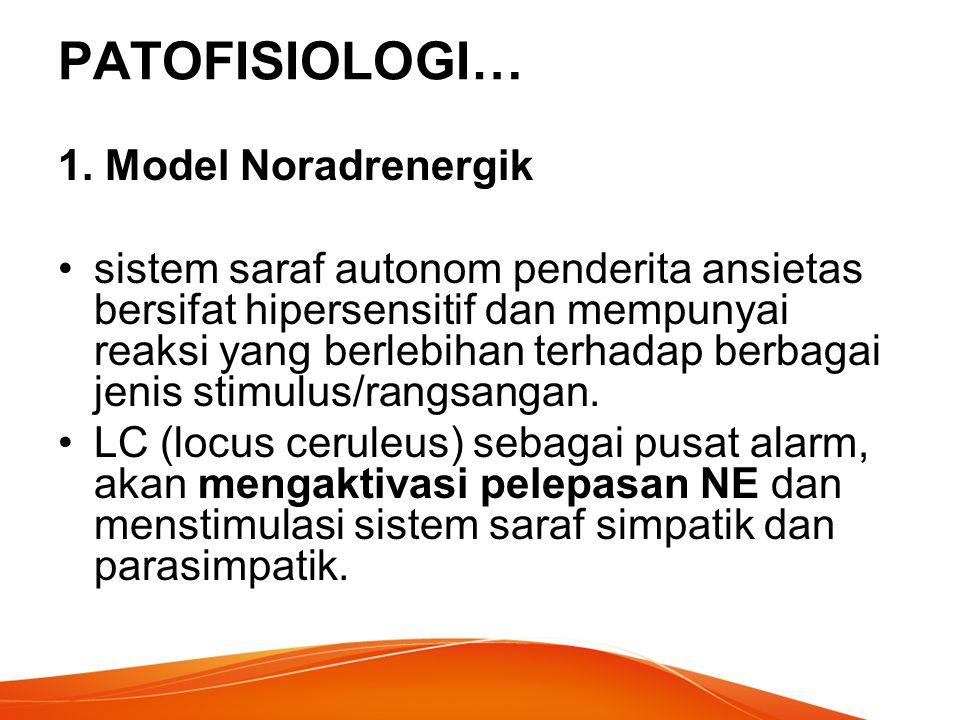 PATOFISIOLOGI… 1. Model Noradrenergik sistem saraf autonom penderita ansietas bersifat hipersensitif dan mempunyai reaksi yang berlebihan terhadap ber