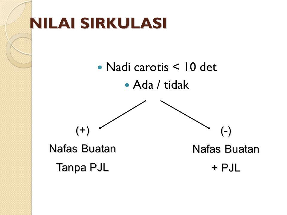 NILAI SIRKULASI Nadi carotis < 10 det Ada / tidak (+) Nafas Buatan Tanpa PJL (-) Nafas Buatan + PJL