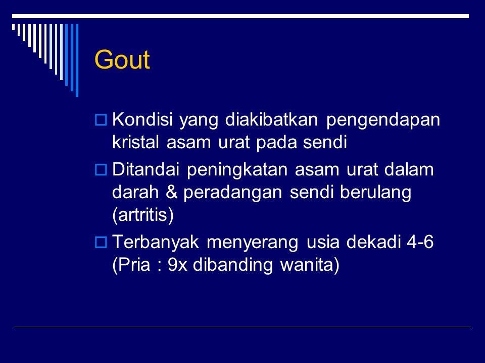 Gout  Kondisi yang diakibatkan pengendapan kristal asam urat pada sendi  Ditandai peningkatan asam urat dalam darah & peradangan sendi berulang (art