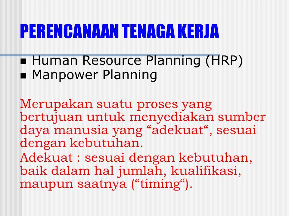 PERENCANAAN TENAGA KERJA Human Resource Planning (HRP) Manpower Planning Merupakan suatu proses yang bertujuan untuk menyediakan sumber daya manusia yang adekuat , sesuai dengan kebutuhan.