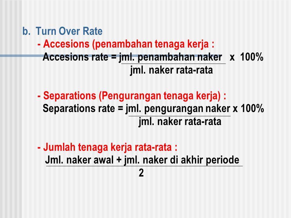 b.Turn Over Rate - Accesions (penambahan tenaga kerja : Accesions rate = jml.